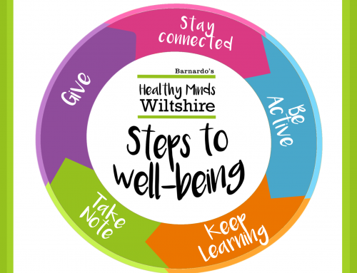 5 steps to Wellbeing | BHMW Guide